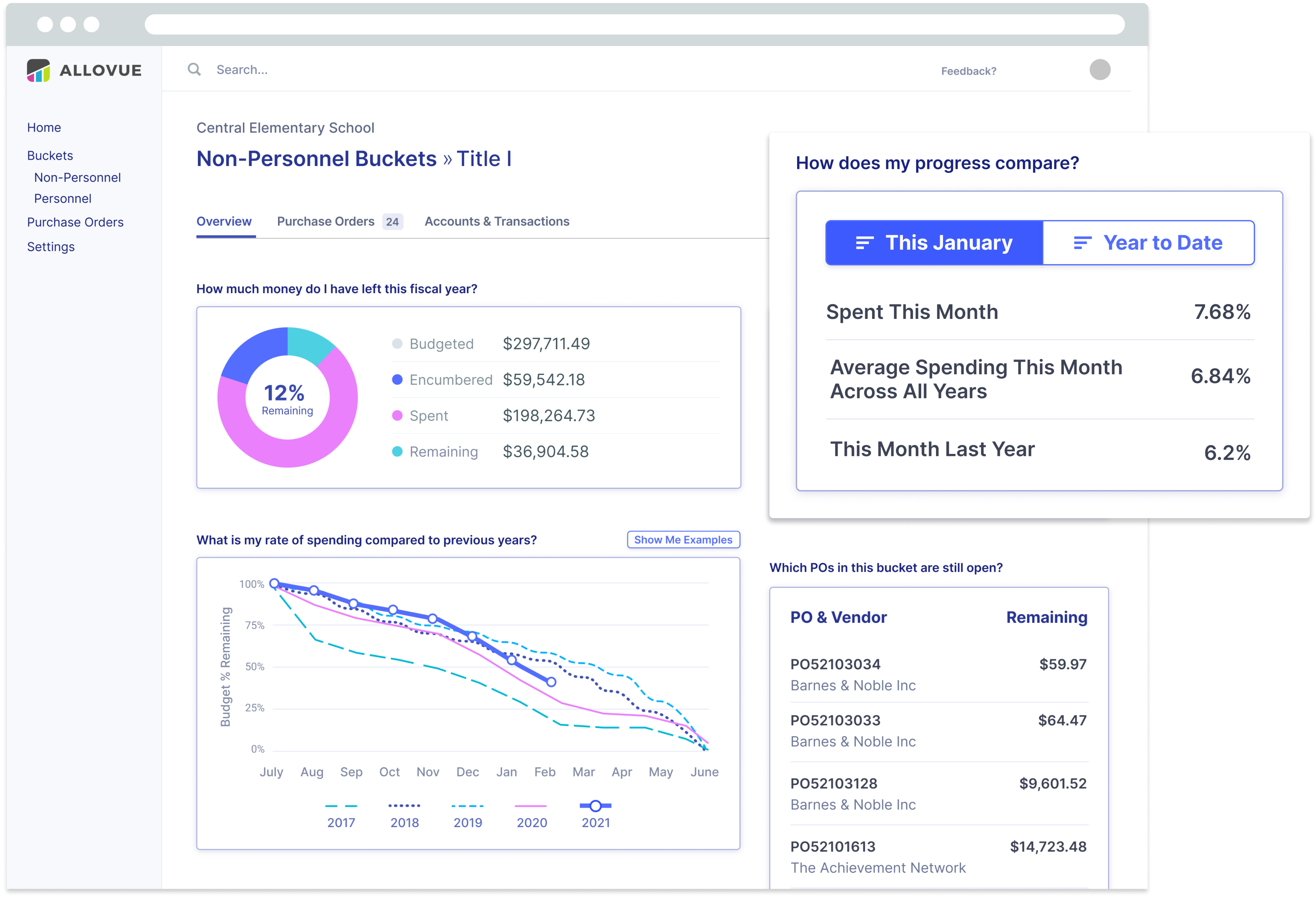 Track your progress and compare spending to previous years.